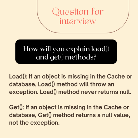 How will you explain load() and get() methods?