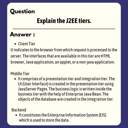 Explain the J2EE tiers.