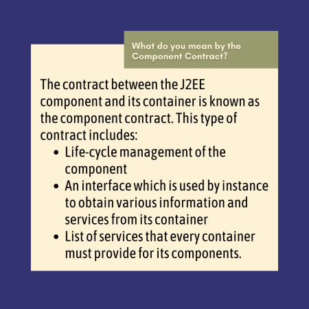 What do you mean by the Component Contract?