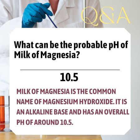 What can be the probable pH of Milk of Magnesia?