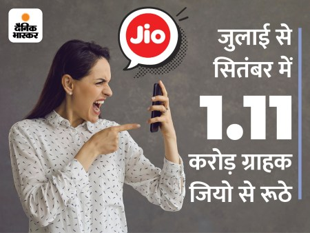 Jio reports 23% rise in net profit, 17.6GB data consumption per month on Jio network but loses 1 ...