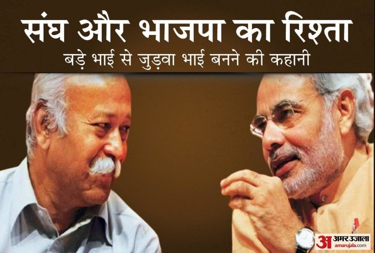 Mohan Bhagwat Dussehra Speech 2021 Relation Between Sangh Parivar And Bjp And Mohan Bhagwat And  ...