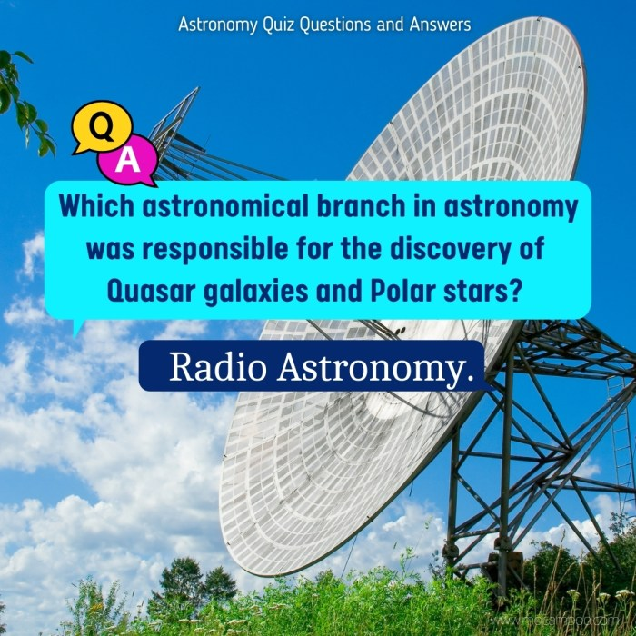 Which astronomical branch in astronomy was responsible for the discovery of Quasar galaxies and  ...
