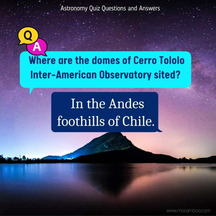 Where are the domes of Cerro Tololo Inter-American Observatory sited?