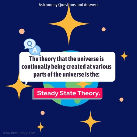The theory that the universe is continually being created at various parts of the universe is the: