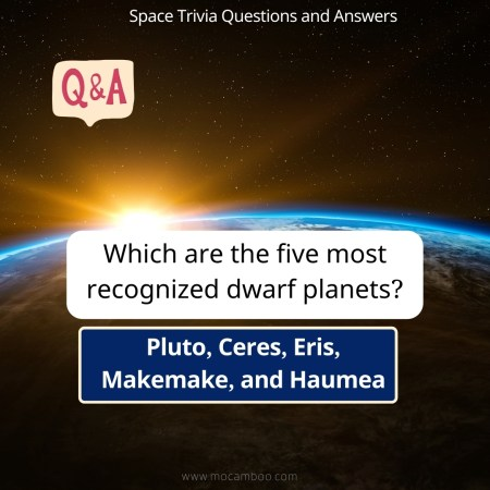 Which are the five most recognized dwarf planets?