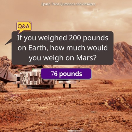 If you weighed 200 pounds on Earth, how much would you weigh on Mars?