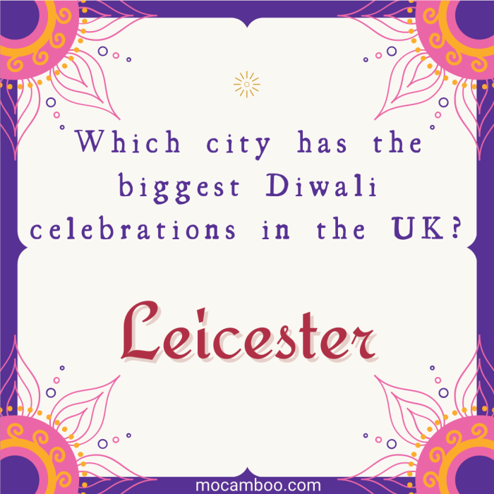 Which city has the biggest Diwali celebrations in the UK?