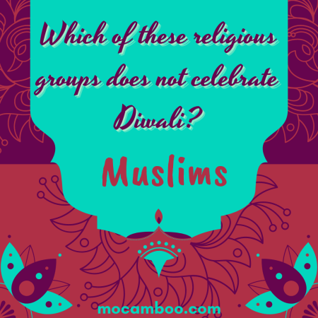 Which of these religious groups does not celebrate Diwali?