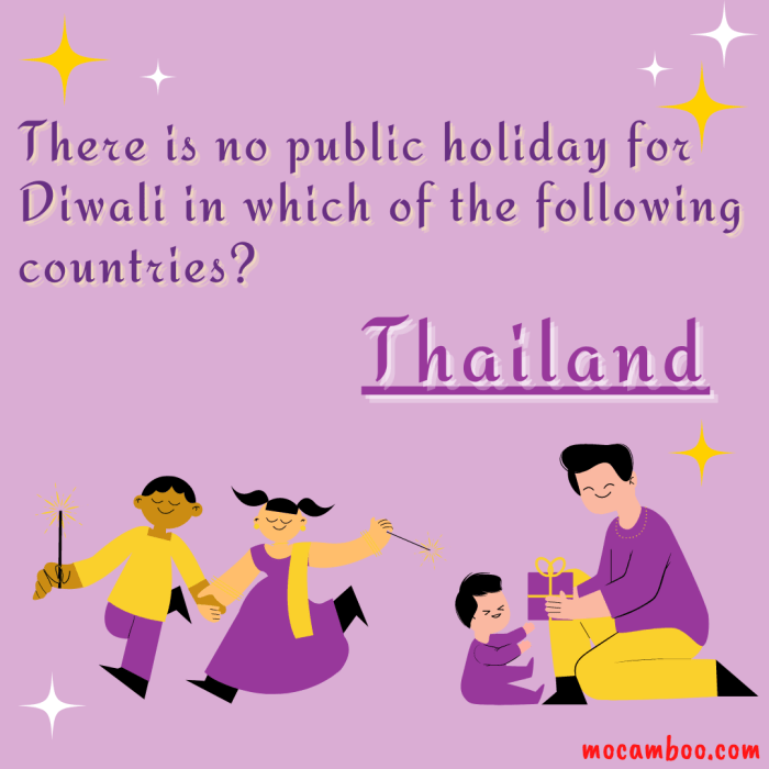 There is no public holiday for Diwali in which of the following countries?