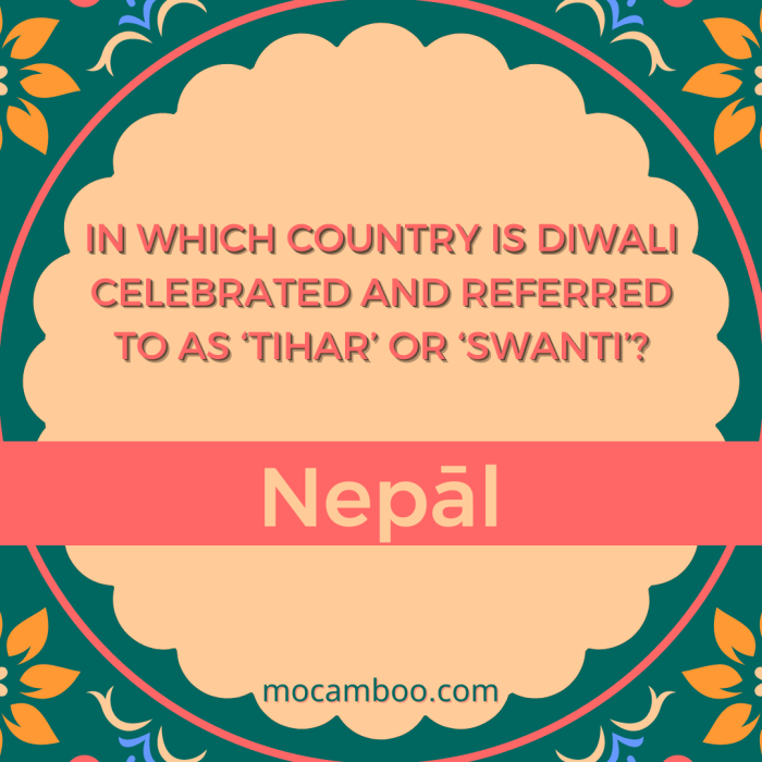 In which country is Diwali celebrated and referred to as 'Tihar' or 'Swanti'?