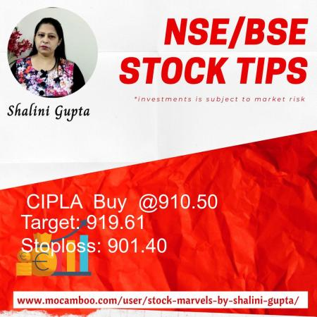 Live  CIPLA  Buy  @910.50    Trading Call