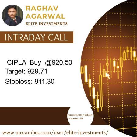 Live  CIPLA  Buy  @920.50    Trading Call