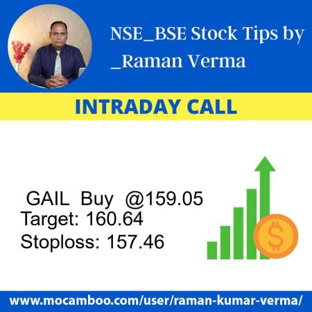 Live  GAIL  Buy  @159.05    Trading Call