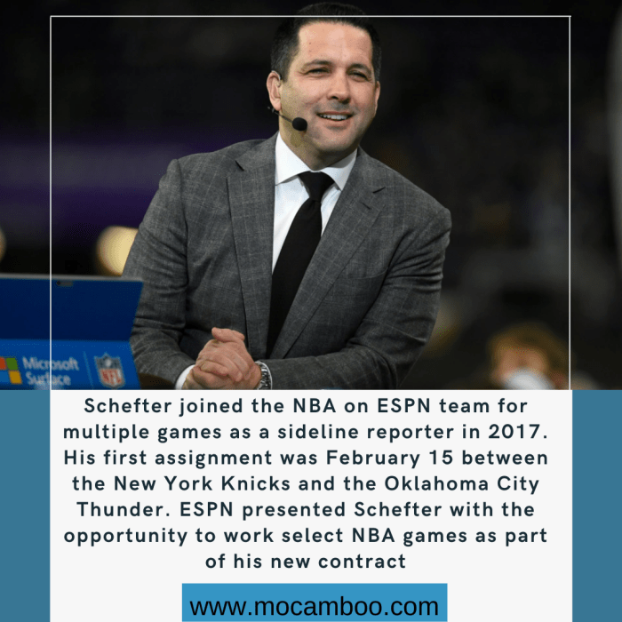 Schefter joined the NBA on ESPN team for multiple games as a sideline reporter in 2017. His firs ...