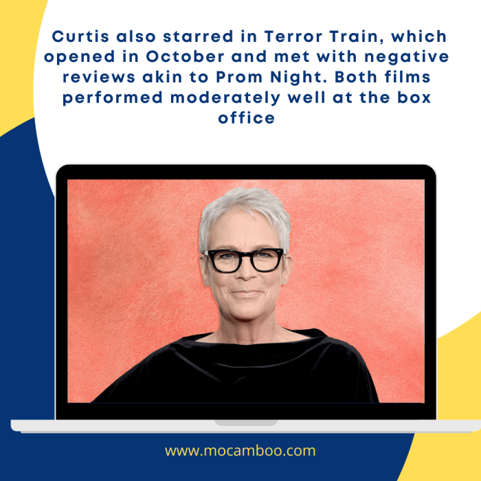 Curtis also starred in Terror Train, which opened in October and met with negative reviews akin  ...