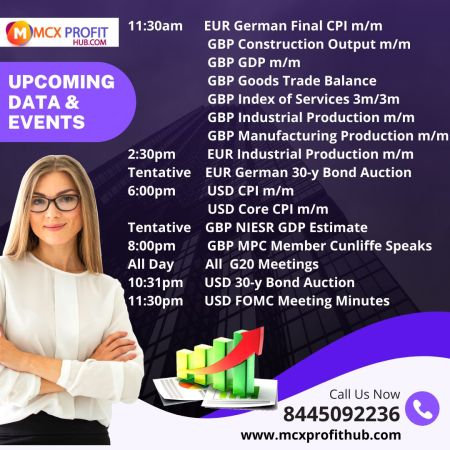 TODAYS UPCOMING DATA'S AND EVENT UPDATE BY MCX PROFITHUB OR GET FREE TRIAL CALL @8445092236
