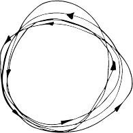 Modarium illustratie van circulair denken als trend