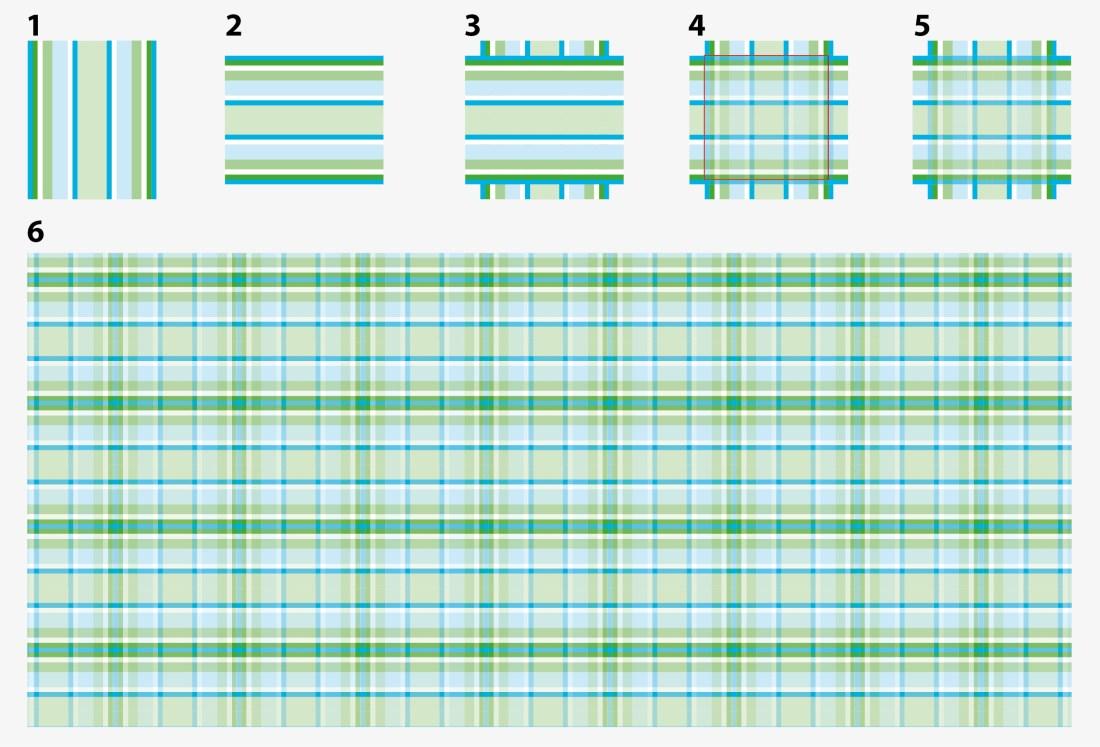 Modarium beeld van een Schotse ruit in groen en blauw gemaakt in Illustrator, ruitdessin, Tartan
