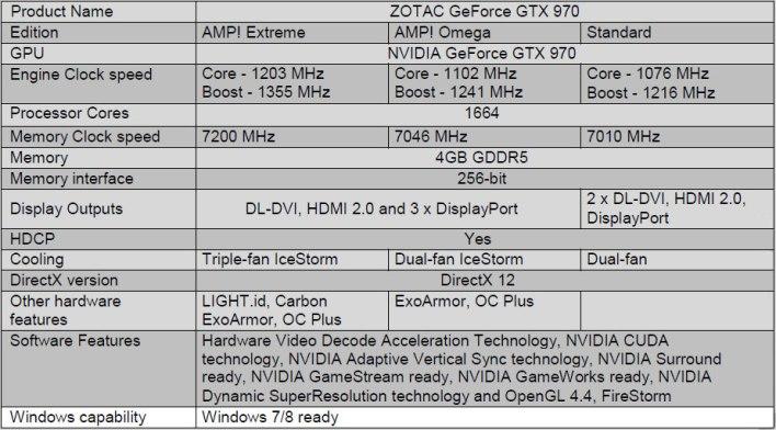 Zotac GTX970 Specs