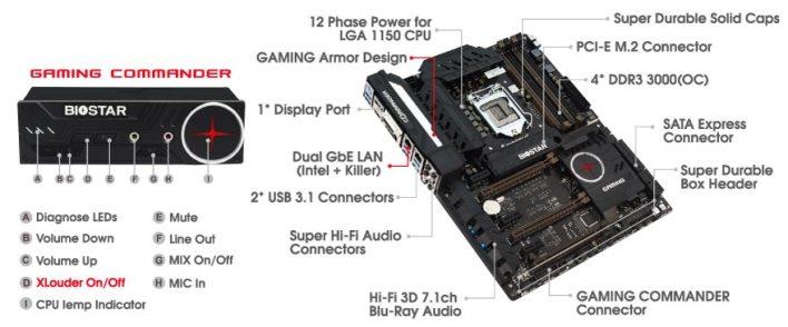 Biostar Gaming Z97X Commander Motherboard