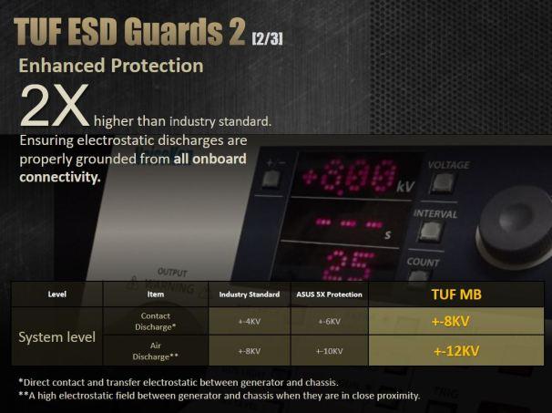 2-ESD-Guards-2-b