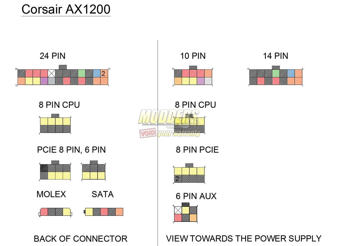 Fantastic Atx Pinout Collection - Electrical Diagram Ideas ...