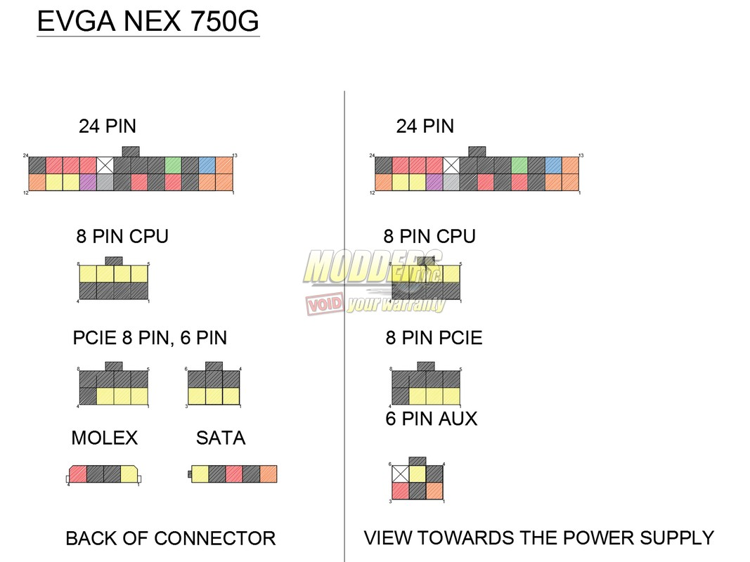 Luxury Hp Server Power Supply Pinout Component - Electrical Diagram ...