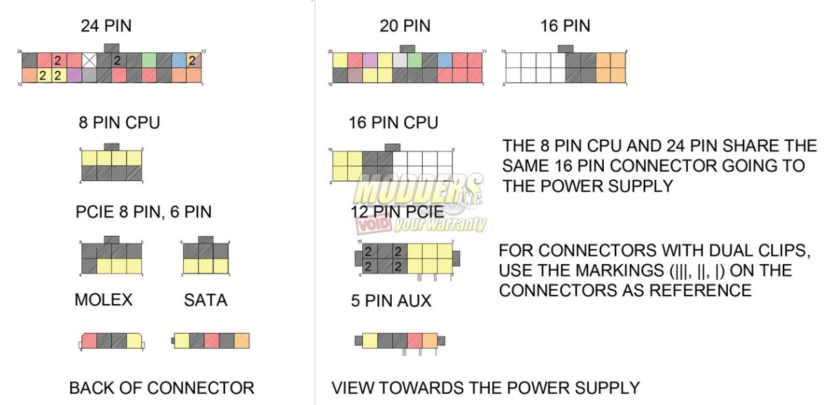 Famous Computer Power Connector Pinout Motif - Simple Wiring Diagram ...