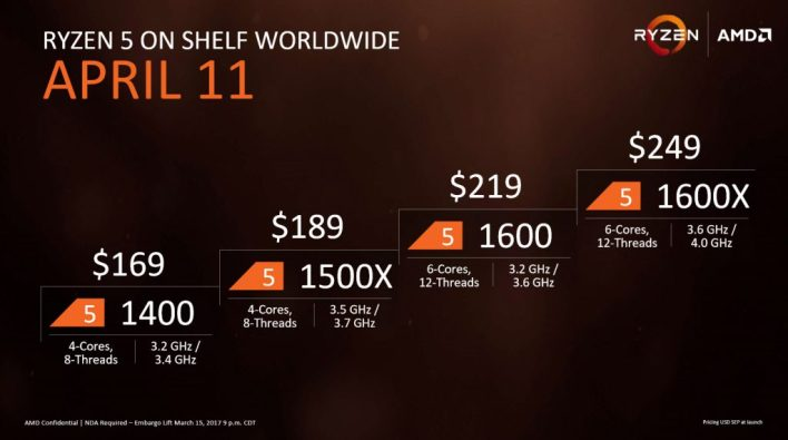 AMD Ryzen 5 CPUs Arriving April 11 Worldwide