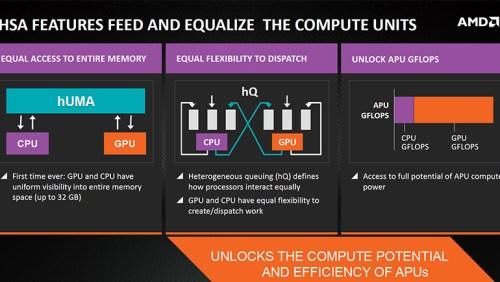 AMD A10-7580K APU