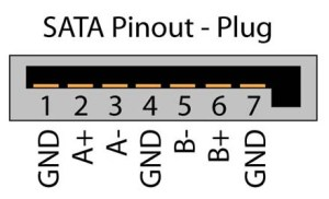 SATA Data Cable Connectors & Pinouts