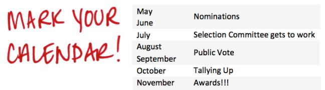 Awards Timeline