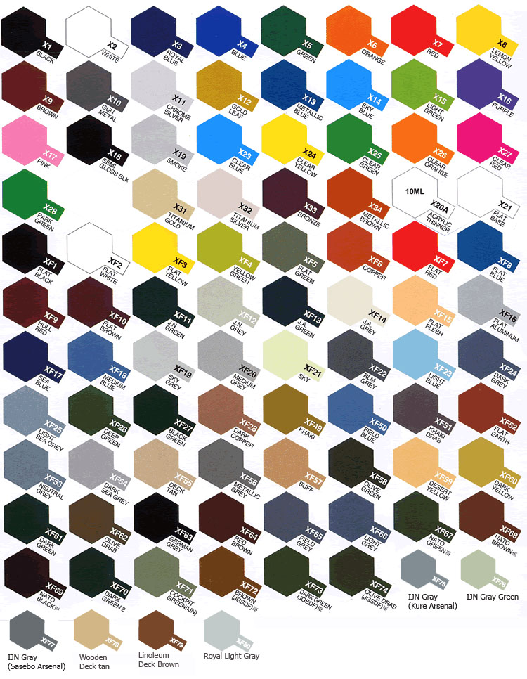 Gunze Sangyo Mr Color Chart