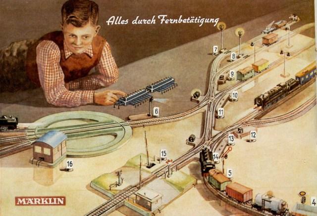 Eisenbahn Homepages