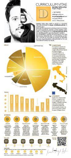 Currículum infográfico 4