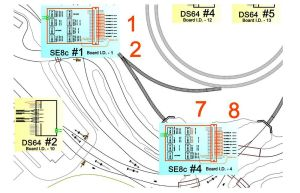 Layout Planning | Model Scenery & Structure