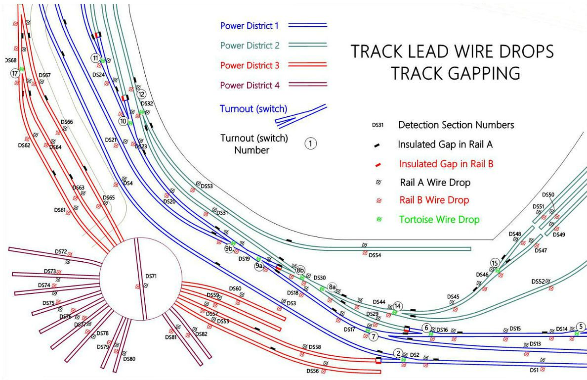Model Train Wiring Diagrams Free Market Diversification Examples Sample Dcc Hd Wallpapers Railway 920 Diagramshtml