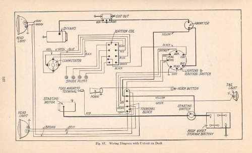 Model A Ford Generator Wiring Diagram - Facbooik.com: model a ford generator wiring diagram at sanghur.org