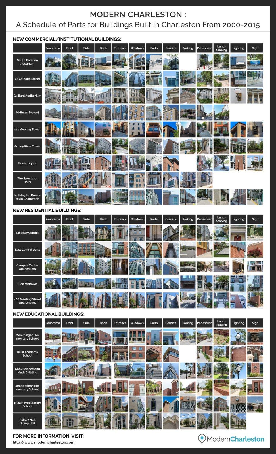 Modern-Charleston-Schedule-of-Parts-1500px