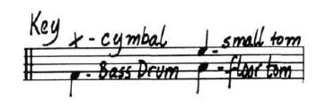 Drum Soloist Key