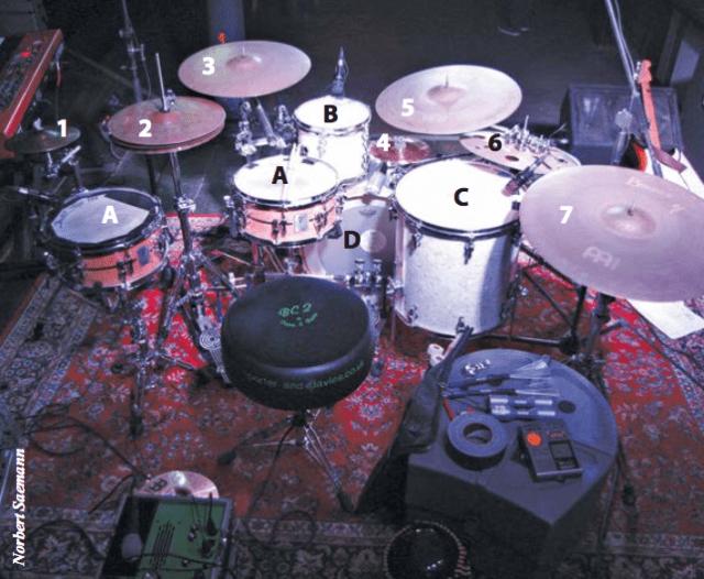 grebb-kit