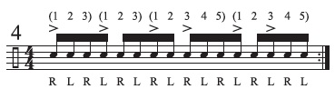 Hidden Rhythms Odd Groupings 4