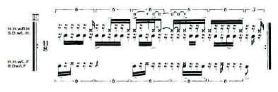 Converting old Rhythms 7