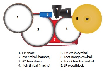 Roots of Latin Drumset 6