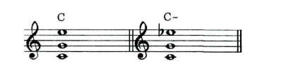 Complete Percussionist 4