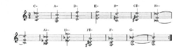 Complete Percussionist 5