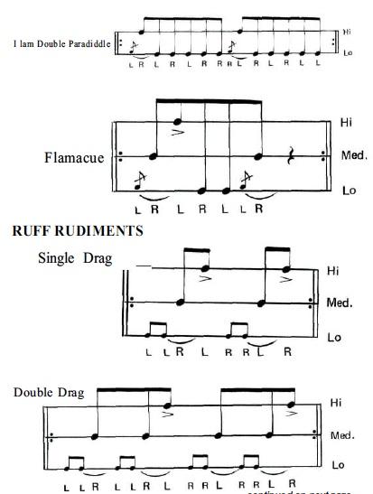 Rudimental Symposium 3