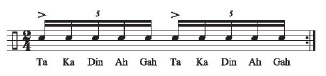 Dexterity in Odd Rhythms 1