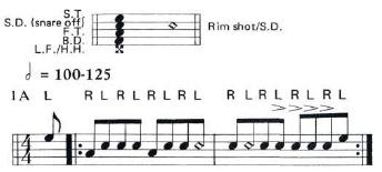 Transferring African Rhythms 1